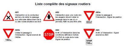 Code De La Route 2019 Cours Gratuit Et Test Des 40 Questions