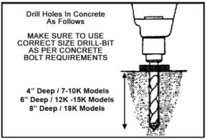 Drill Holes into Concrete