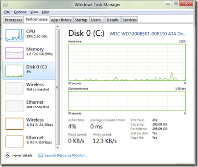Taskman - Performance - Disk