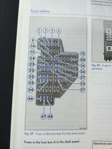 Volkswagen Jetta Fuse Diagram Home Of Jeremy Olexa