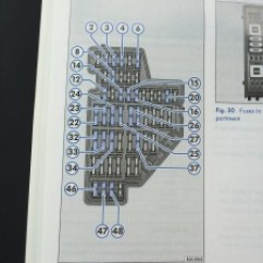 2002 Jetta Tdi Fuse Diagram Esp Ltd Wiring Diagrams Manual E Books 2005 Panel All Data2005 Volkswagen Home