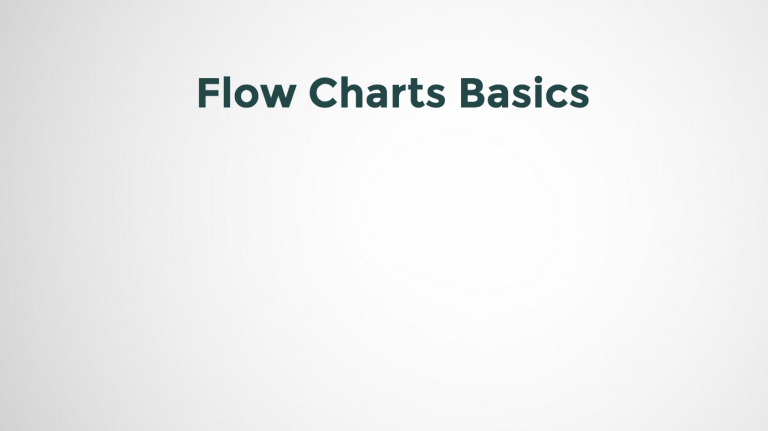 Introduction to Flowcharts