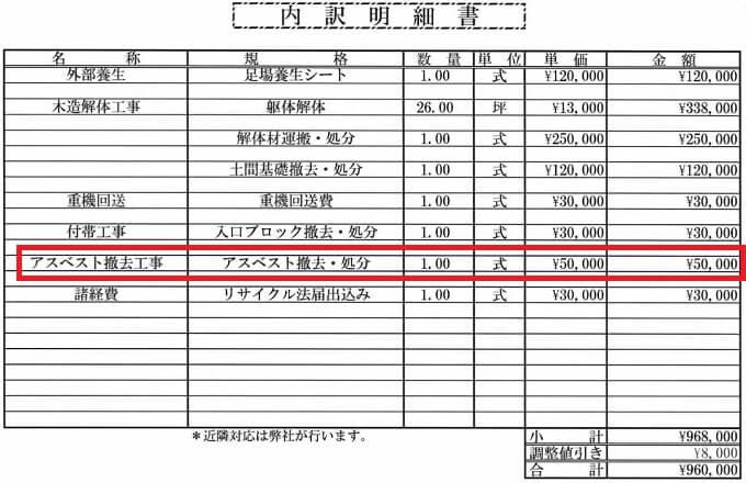 【埼玉県上尾市】解體工事で追加費用発生!プラス10萬円請求された理由