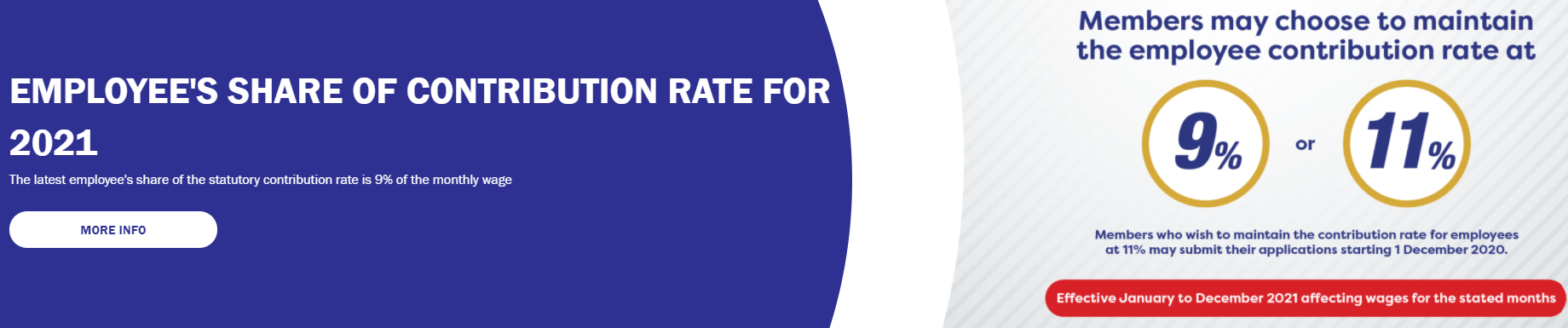 New statutory contribution rate of 2021 - 9% or 11%