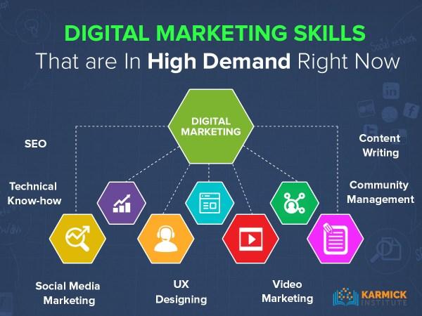 Digital Marketing Skills In High Demand