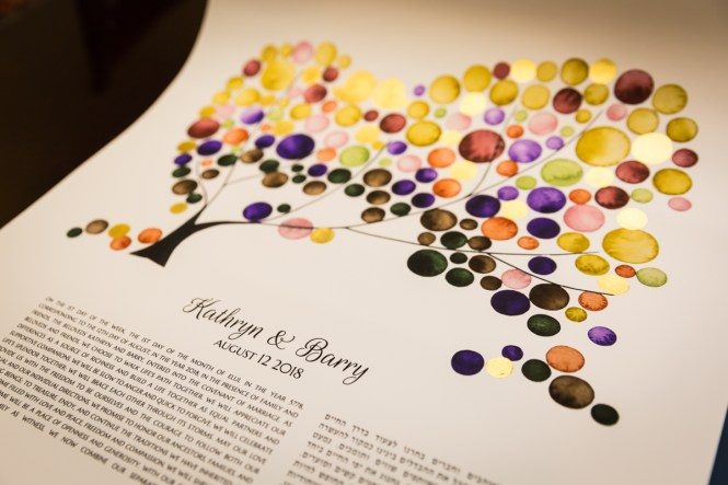 Ketubah for article on a Terrace on the Park wedding