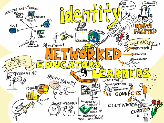 Networked Educators & Learners @bonstewart #canedu13 [viz Notes]