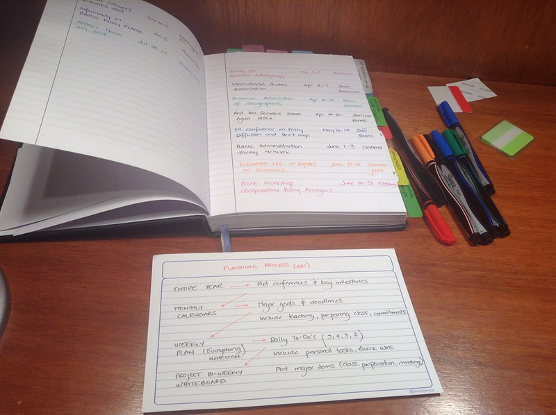 Planning and scheduling with a notebook, index card, pens, and stickie notes.
