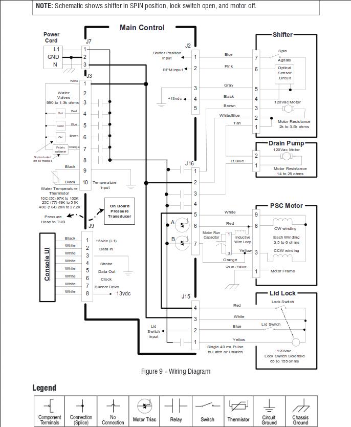 Maytag Atlantis Dryer Parts Diagram