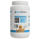 Keto Friendly Whey Protein Powder