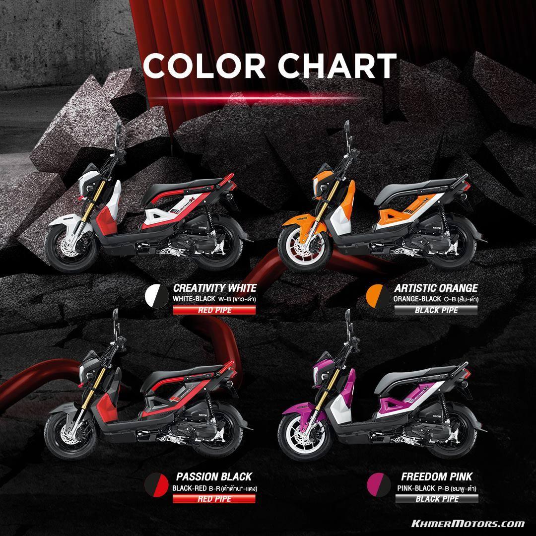 2018 honda zoomer x. delighful 2018 model zoomerx thailand edition condition new and 2018 honda zoomer x