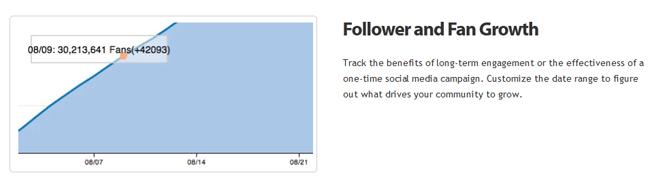crowdbooster fan growth