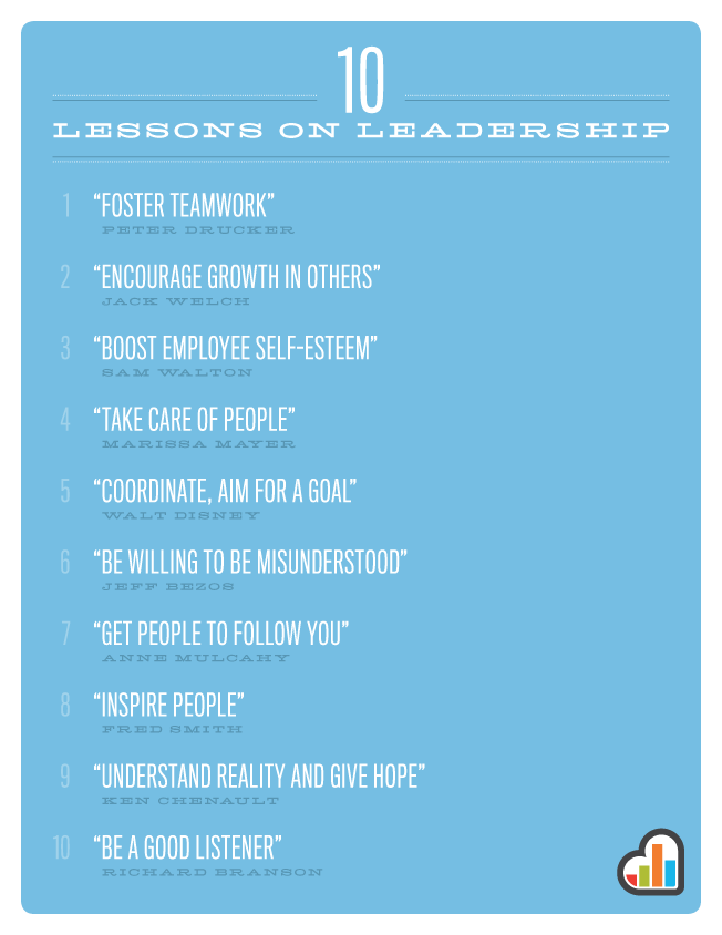 10 Lessons on Leadership