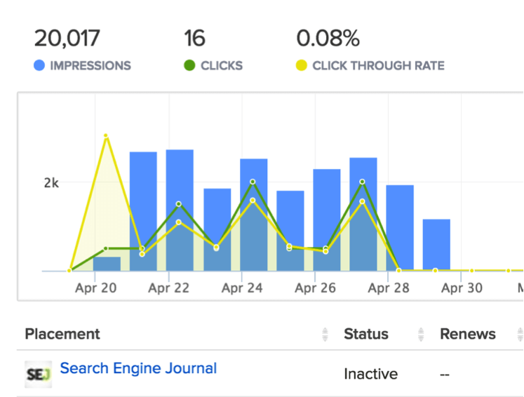search-engine-journal-stats