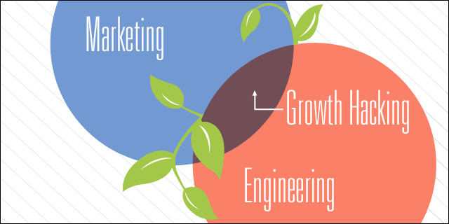 where-marketing-and-growth-hacking-meet
