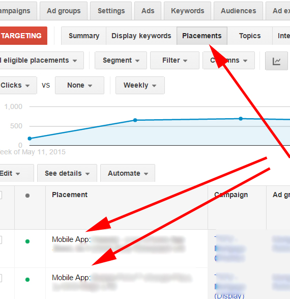 google-adwords-placements