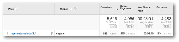 popular-content-google-analytics
