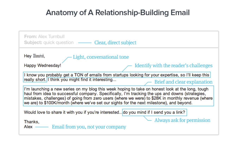 sending-relationship-building-email