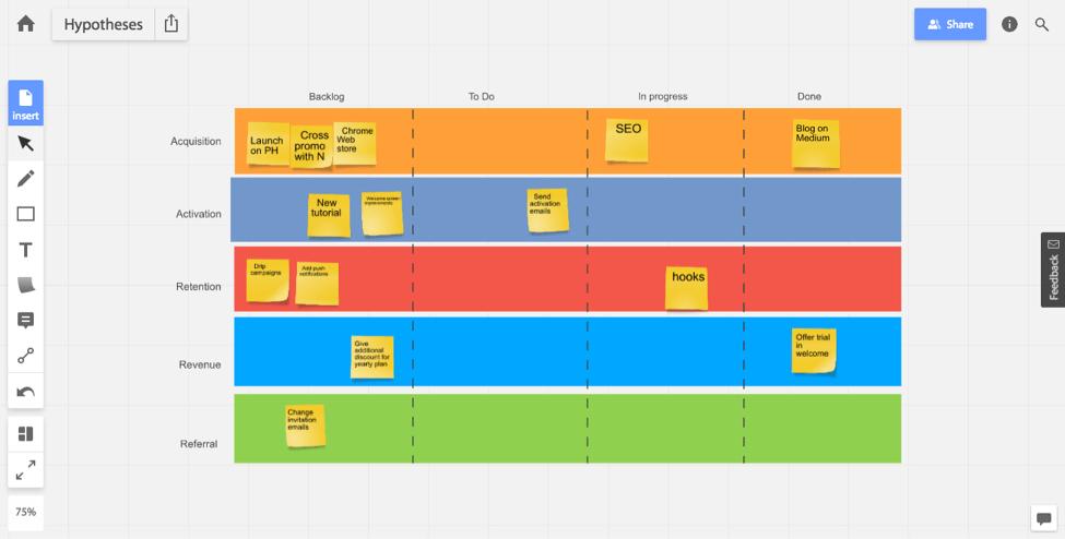 Agile-board