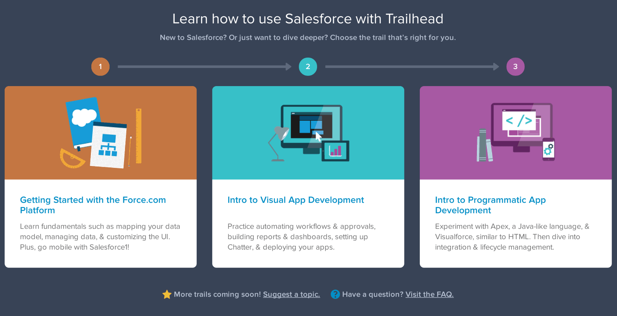 salesforce-trailhead-illustration