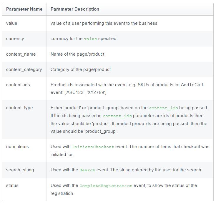 facebook-pixel-parameters