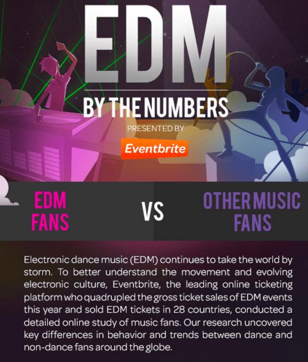 edm-fans-other-fans-eventbrite