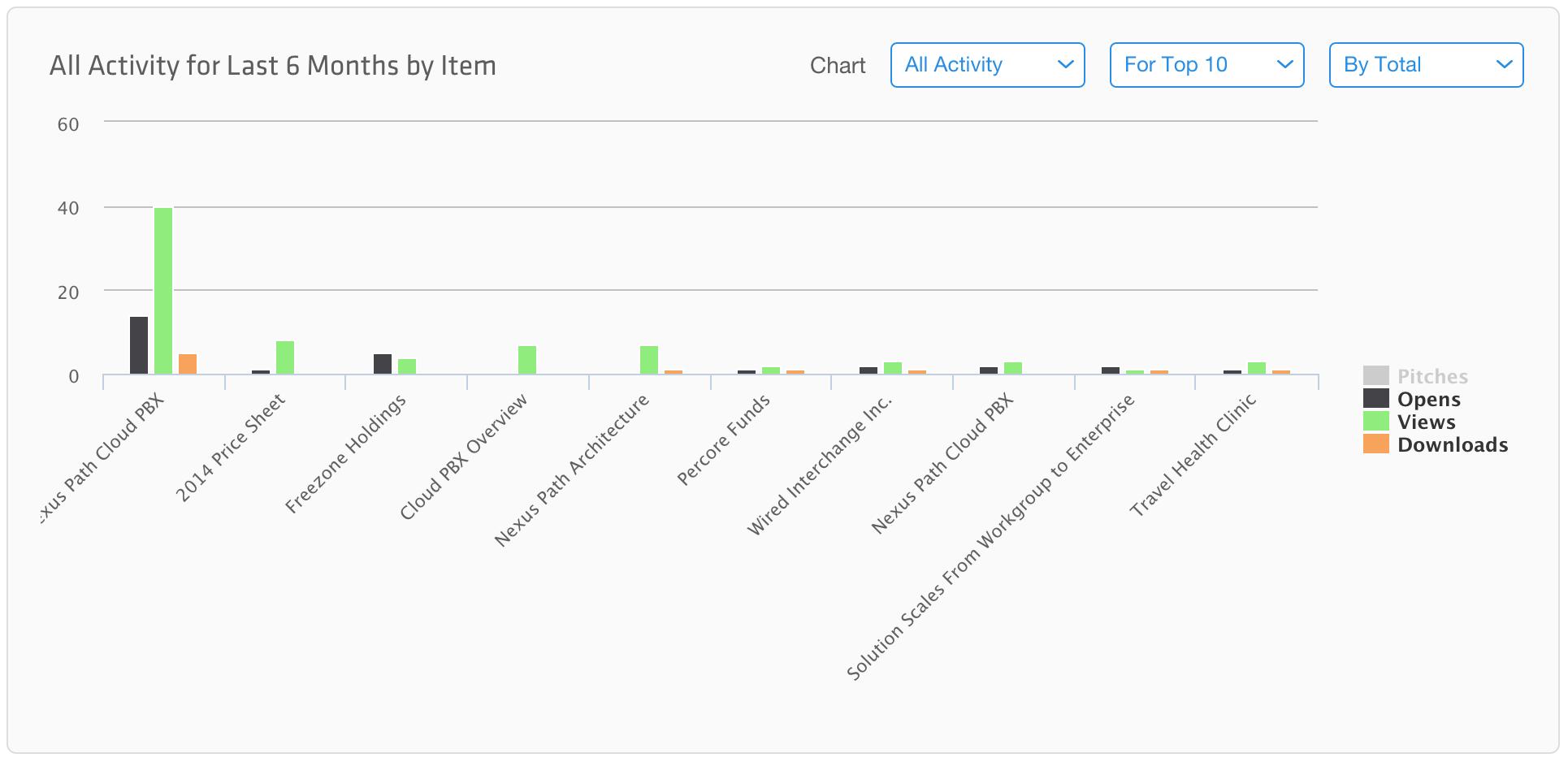 pitch-activity-graph