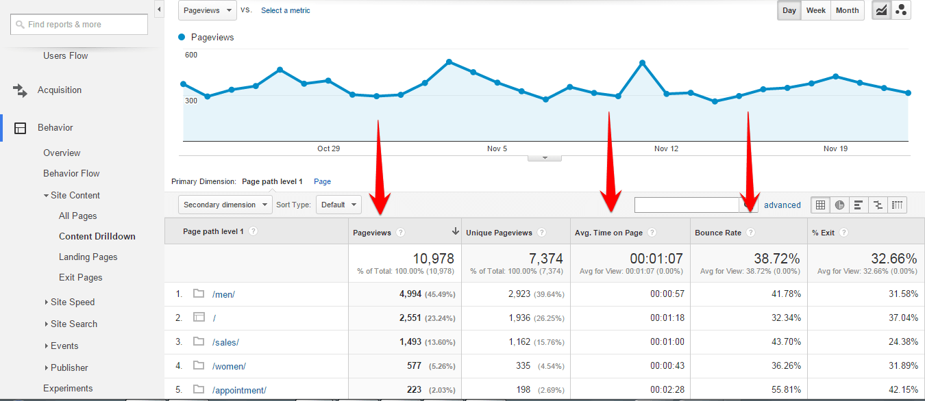google-analytics-consumption-metrics