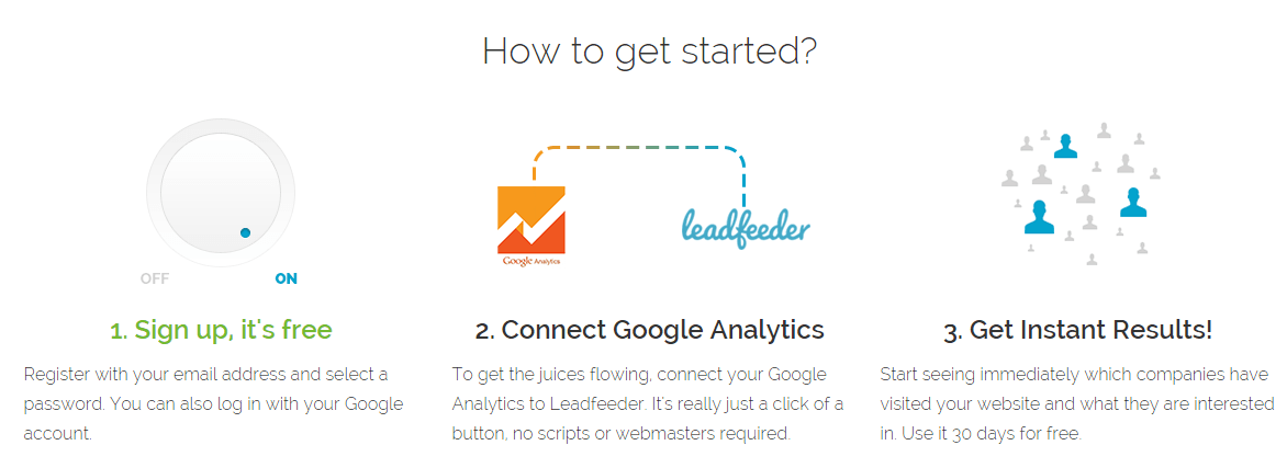 google-analytics-leadfeeder
