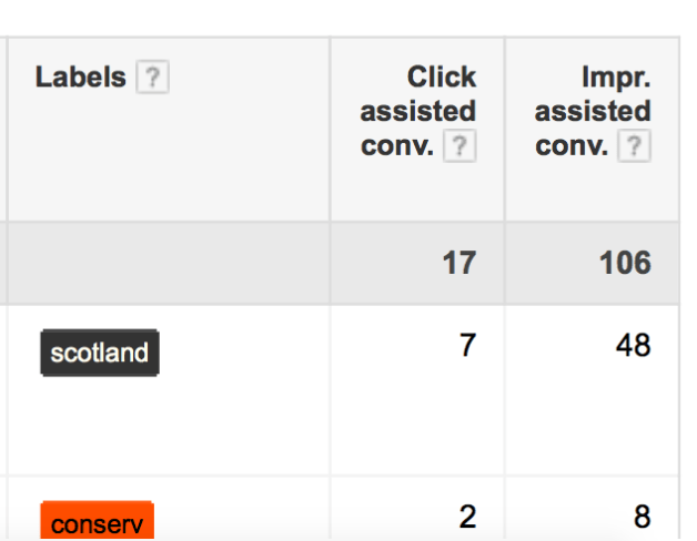 adwords-labels-assisted-conversions