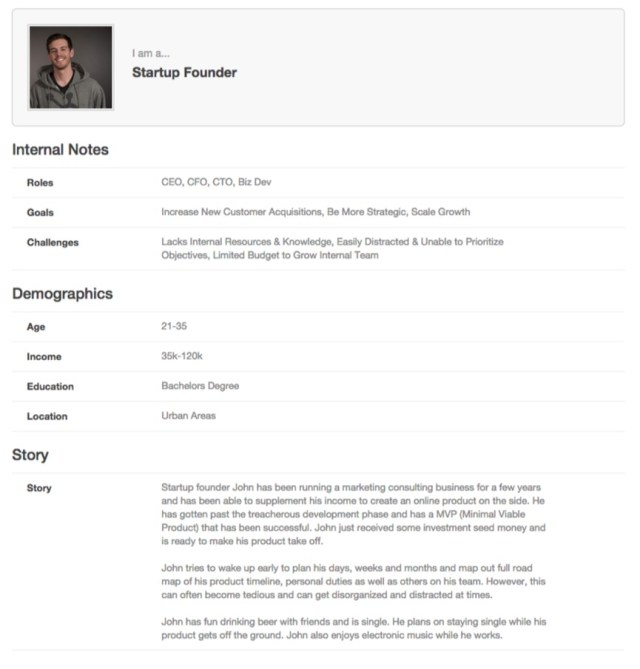 buyer-persona-startup-founder