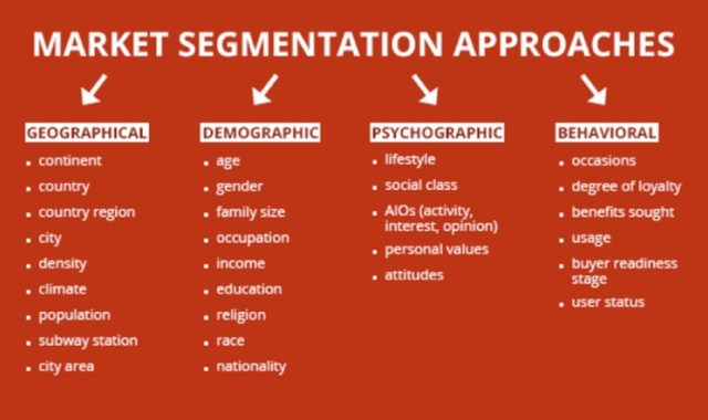 market-segmentation-approaches