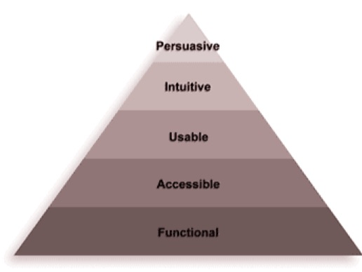 cro-pyramid