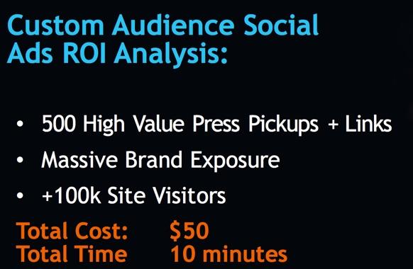custom-audience-social-ads-roi-analysis