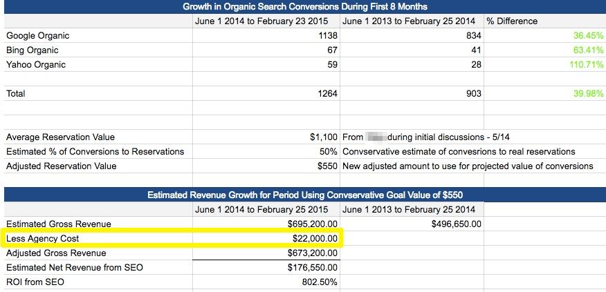 organic-search-growth-revenue-growth-spreadsheet