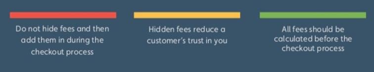 customer surprises to avoid