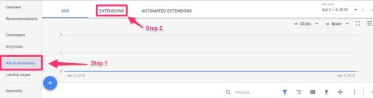 ad extensions step 1