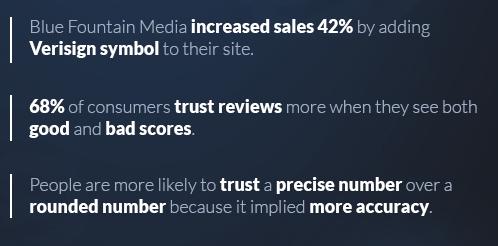 benefits of trust symbols on websites