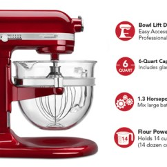 Kitchen Aid Pro Sink Base How To Choose The Right Stand Mixer Blog United We Createblog 600 This Kitchenaid Professional