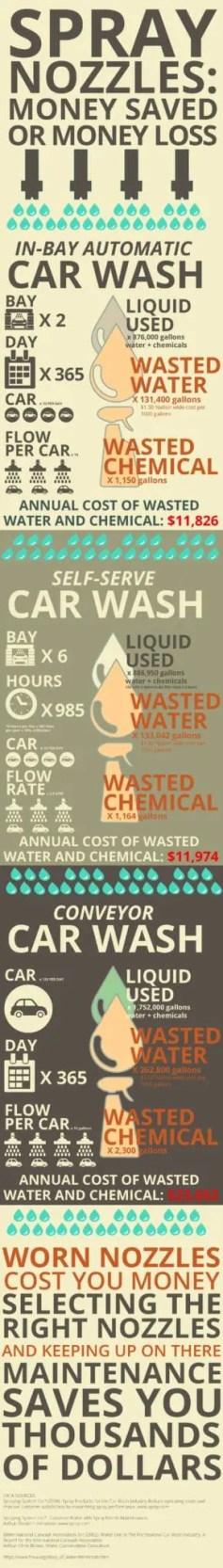 Spray_nozzle_infographic (00000002)