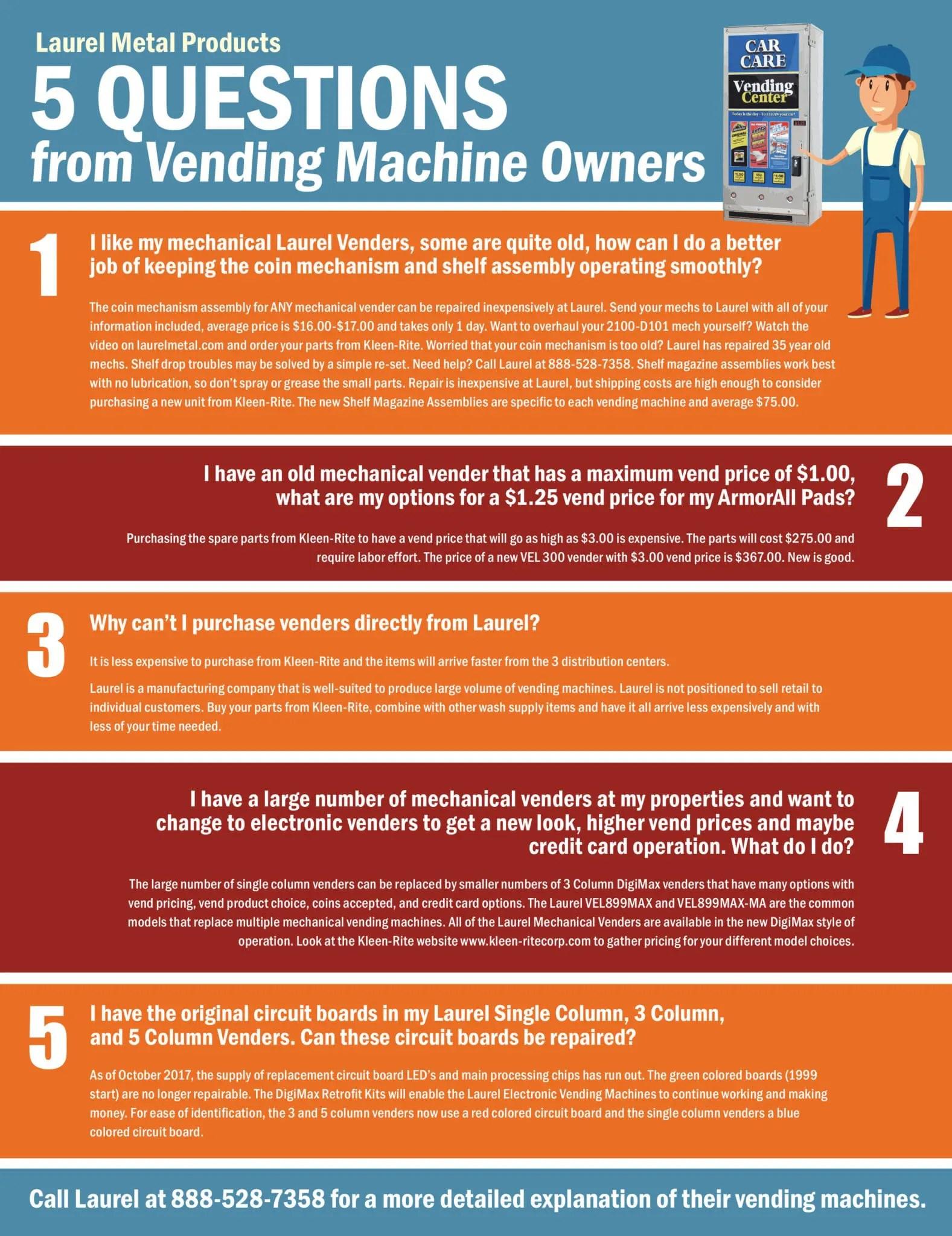 Laurel Metal Vender Questions