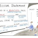 Brand Mission Statement falsch