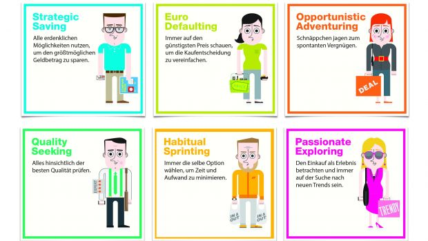 Peopleshop Archetypes by LeoBurnett