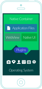 hybrid-app-architecture