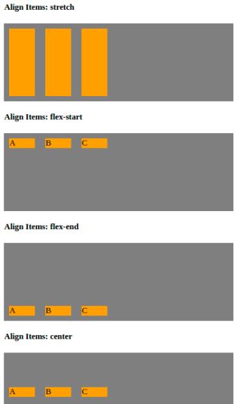 flex:align-items
