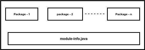 module (1)