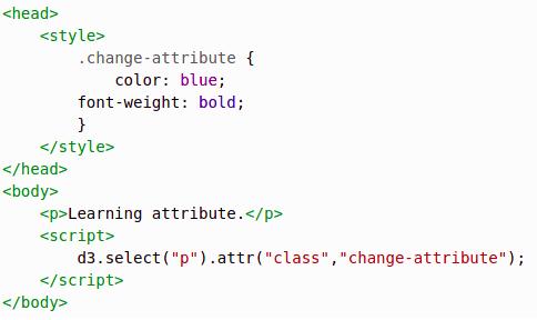 DOM Manipulation Using D3 js - Knoldus Blogs