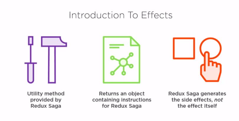 redux-saga-effect