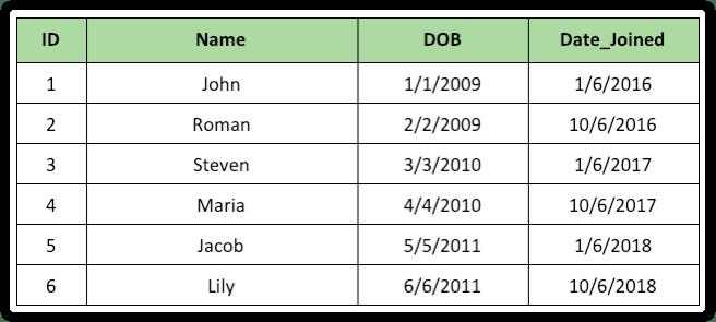 data-table