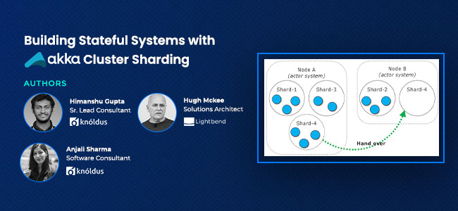 Building Stateful Systems with Akka Cluster Sharding
